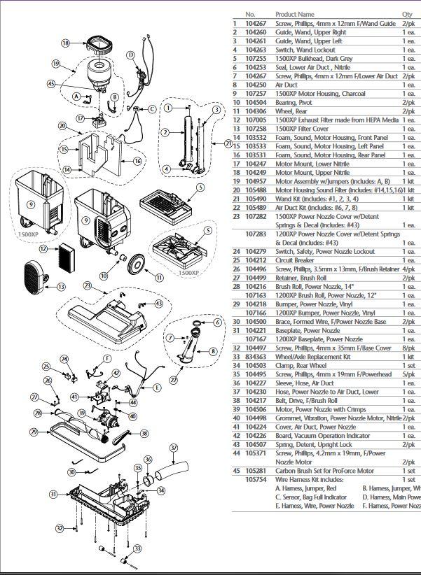 ProTeam ProForce Vacuum Parts | eVacuumStore com
