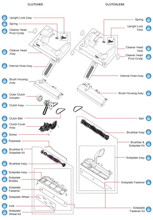 Parts schematic for Dyson DC07 cleaner head