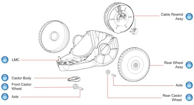 Dyson DC11 Lower Motor Cover Schematic