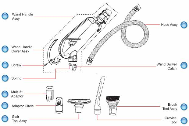 Dyson DC11 Wand and Hose Schematic