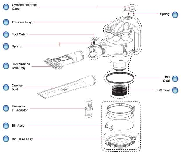 Dyson DC16 Cyclone and Bin Assembly Schematic