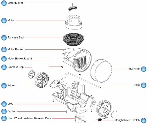 Dyson DC17 Upright Vacuum Motor Assembly Schematic