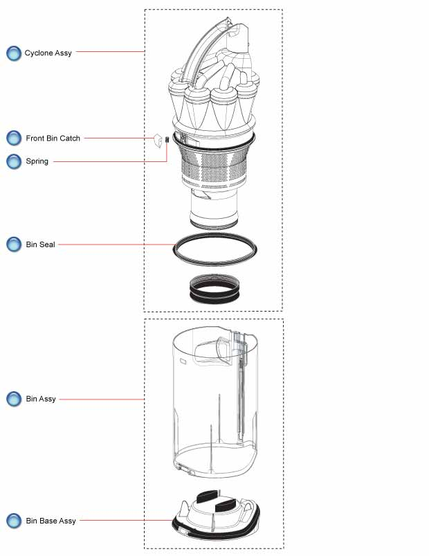 Dyson DC17 Upright Vacuum Cyclone & Bin Assembly Schematic