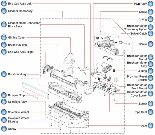 Dyson DC18 Upright Vacuum Cleaner Head Schematic