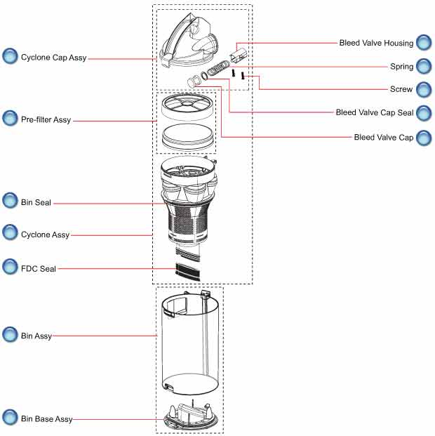 Dyson DC18 Cyclone and Bin Schematic