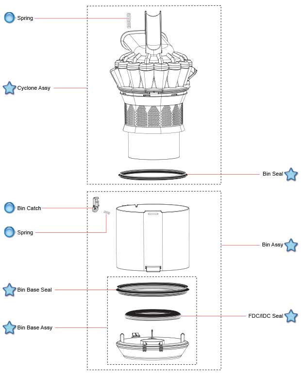 Dyson DC22 Bin and Cyclone Schematic