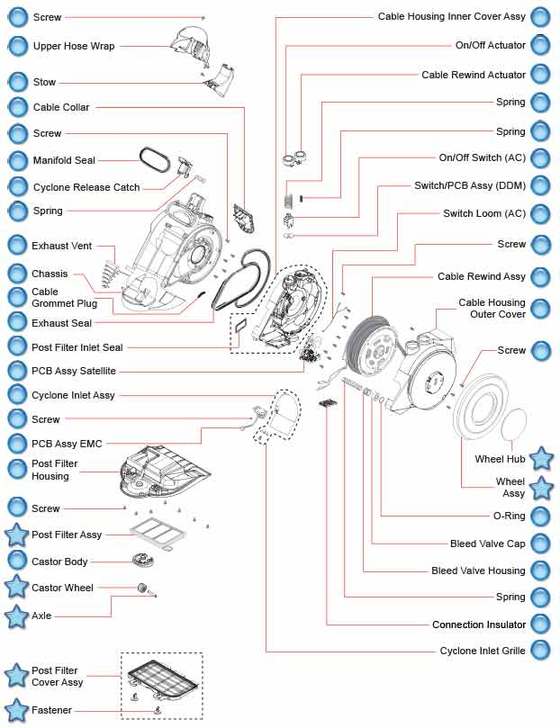 Dyson DC22 Main Body Schematic