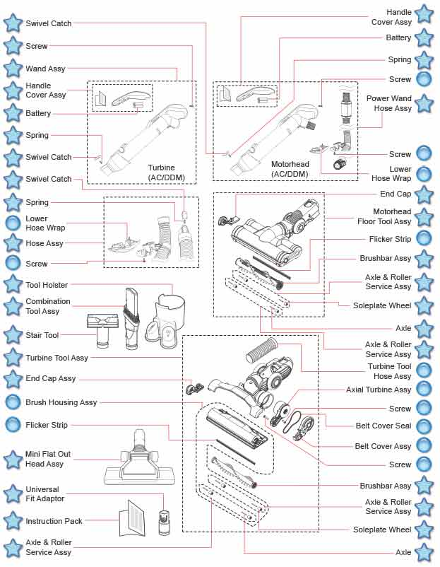 Dyson DC22 Hose and Wand Schematic
