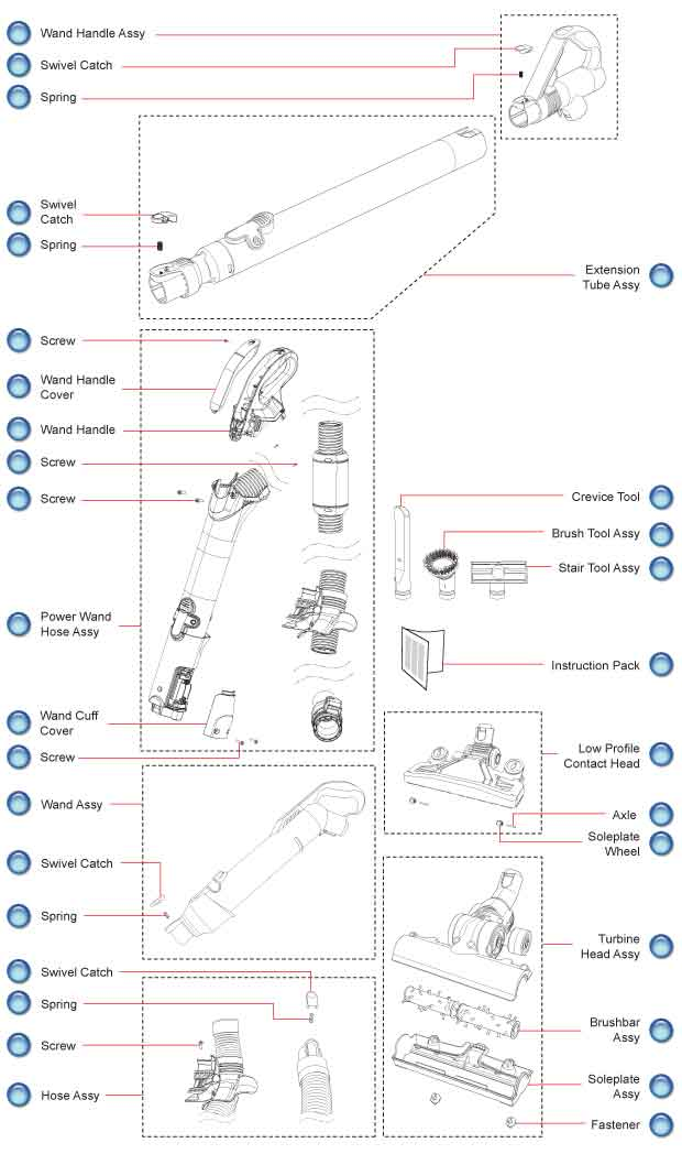 Dyson DC23 Hose and Wand Schematic