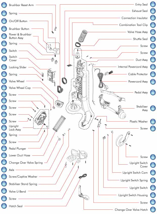 Dyson DC24 Cleaner Head Assembly Schematic