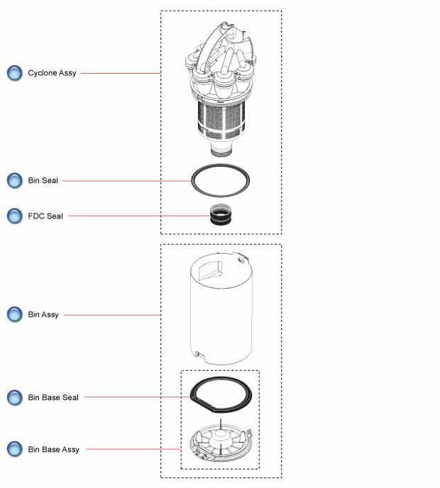 Dyson Vacuum Cleaner DC27 Cyclone and Bin Schematic