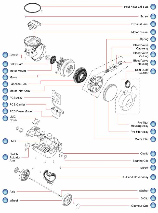 Dyson Vacuum Cleaner DC27 Motor Assembly Schematic