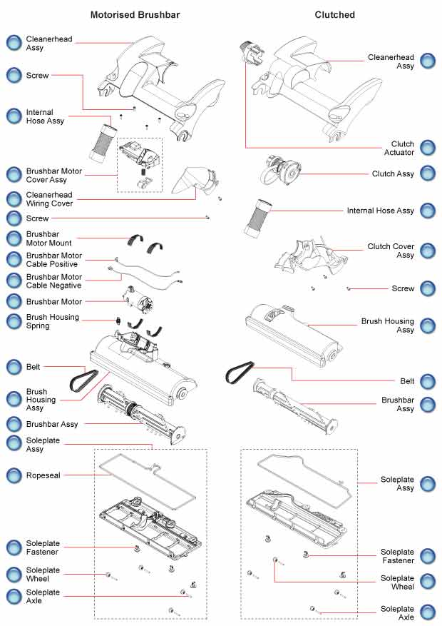 Dyson Vacuum Cleaner DC27 Cleaner Head Schematic