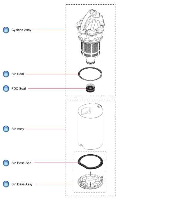 Dyson Vacuum Cleaner DC28 Cyclone and Bin Schematic