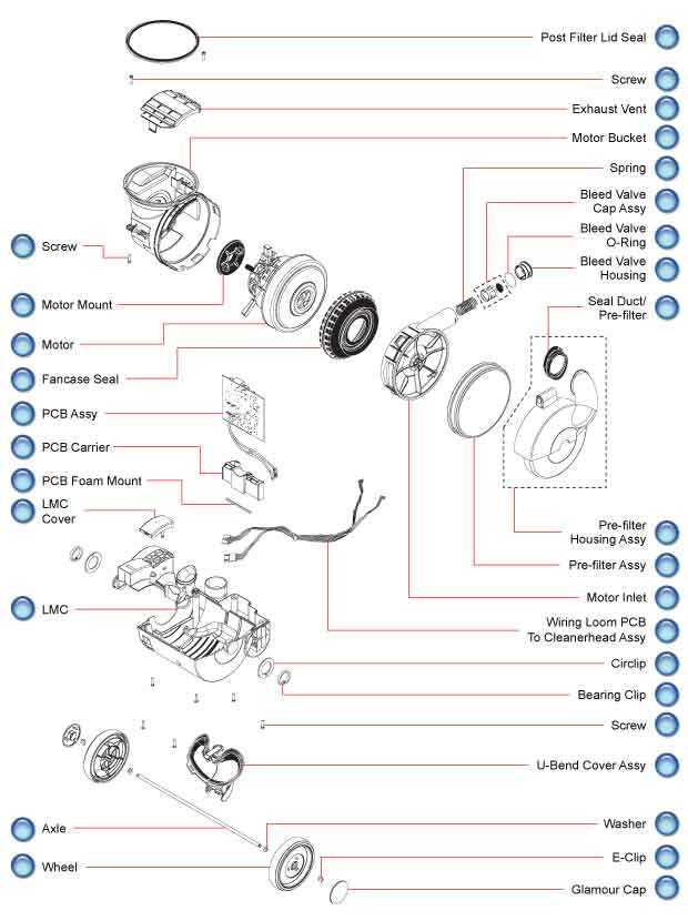 Dyson Vacuum Cleaner DC28 Motor Assembly Schematic