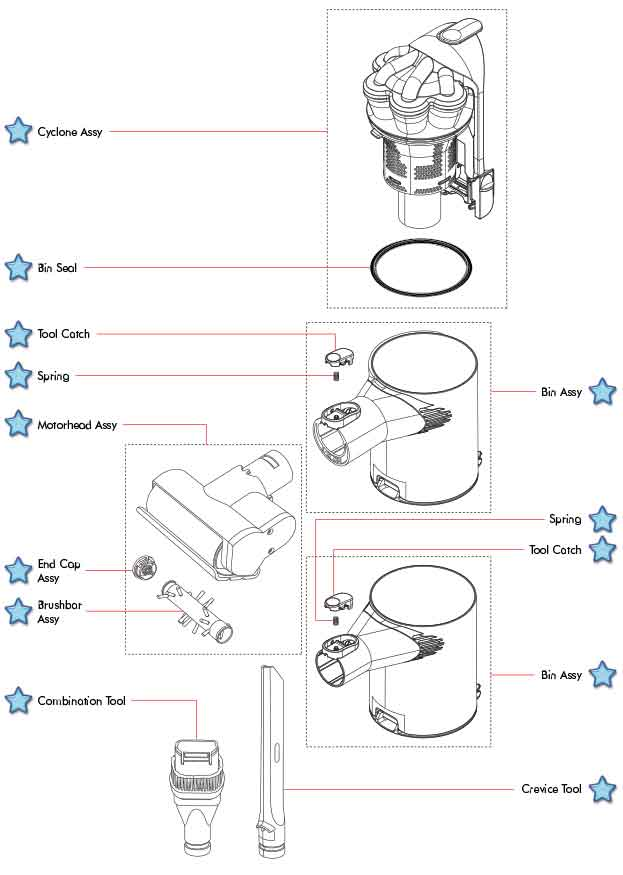 Dyson DC34 Bin and Cyclone Components