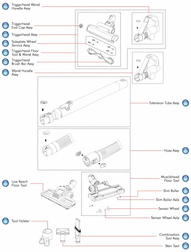 Dyson DC29 Wand and Hose Schematic