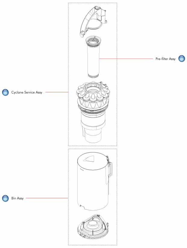 Dyson Vacuum Cleaner DC41 Cyclone and Bin Schematic