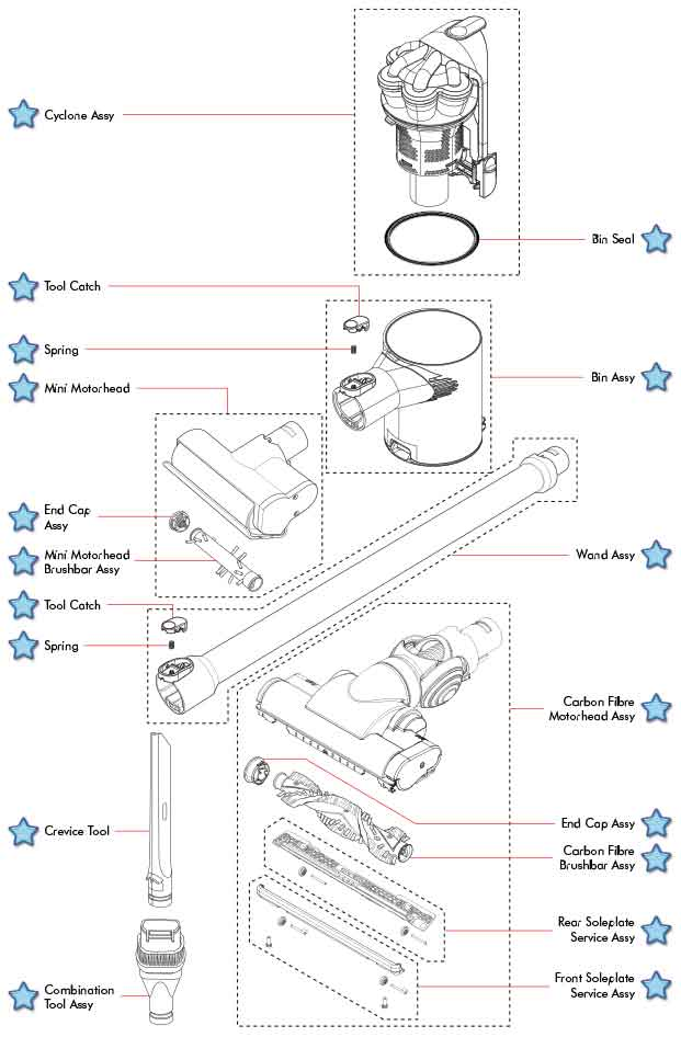 Dyson DC44 Bin and Cyclone Schematic