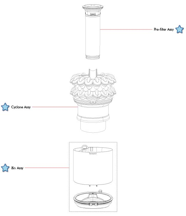 Dyson DC47 Cyclone and Bin Schematic