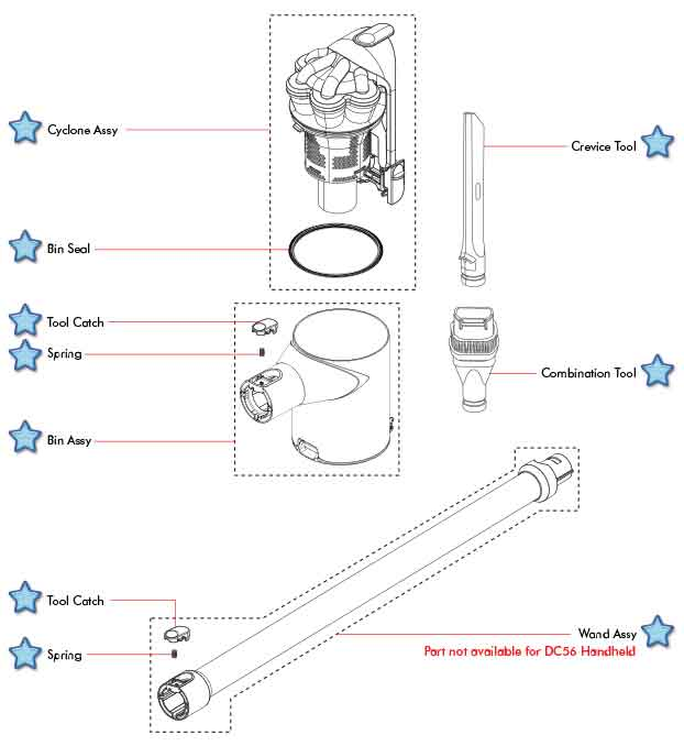 Dyson DC56 Cyclone and Bin Assembly Schematic