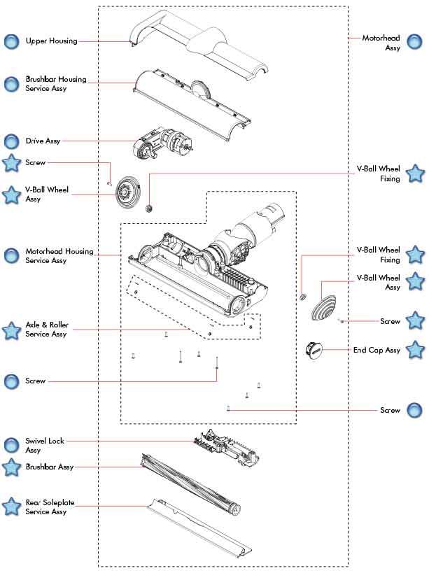 Dyson DC59, DC62 Motorhead Assembly Schematic