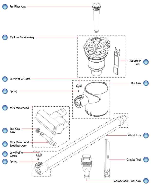 Dyson DC59, DC62 Cyclone and Bin Schematic