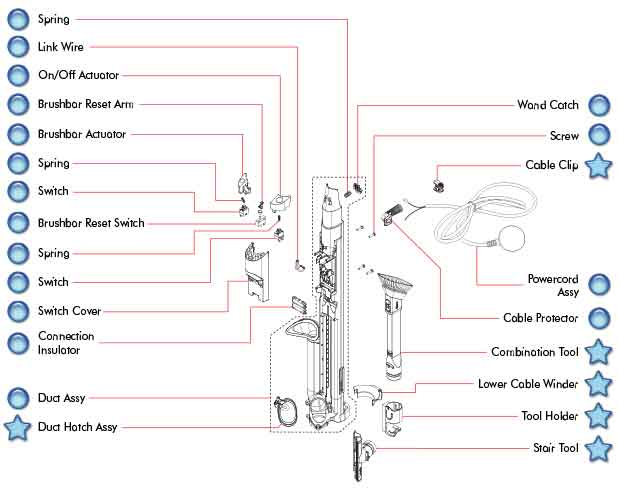 Dyson Vacuum Cleaner DC65/66 Upper Duct Schematic