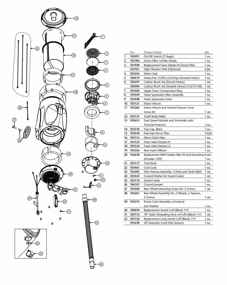 Diagram and Parts List for the ProTeam QuietPro CN HEPA Canister Vacuum Cleaner