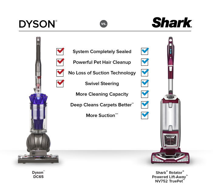 Shark Vs Dyson Evacuumstore Com