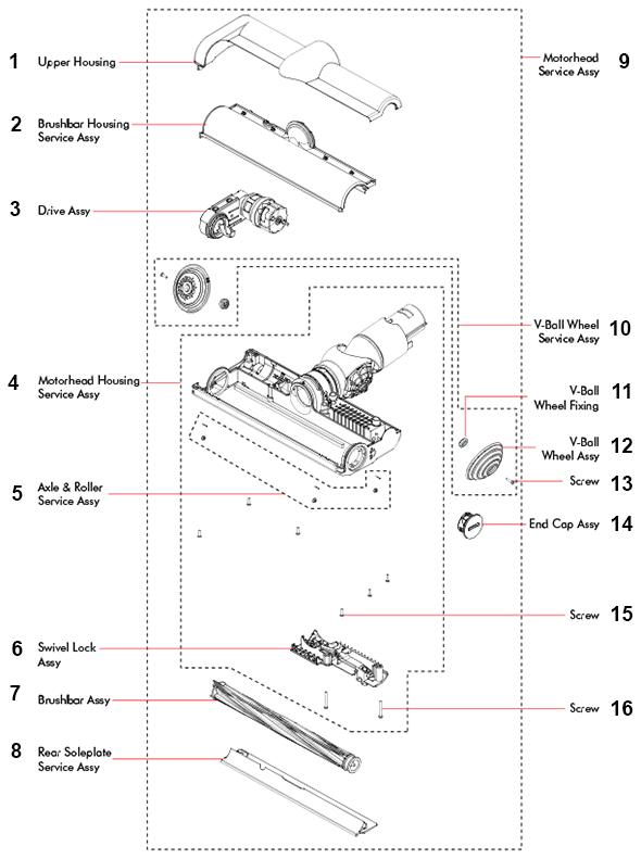 Dyson V6 Motorhead Vacuum Parts