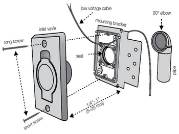 Electrolux    Central       Vacuum    Motor Electrical    Wiring     Previous    Wiring       Diagram