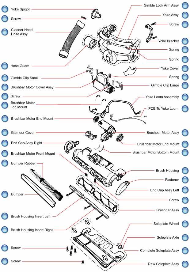 Dyson    DC15    Cleaner    Head    Vacuum    Parts   eVacuumStore