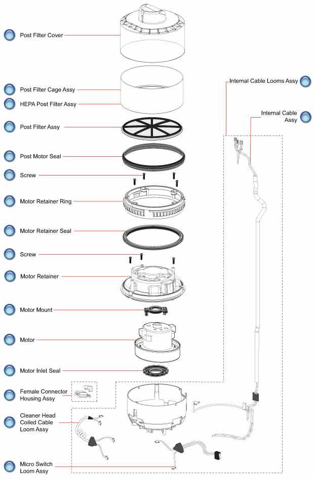 Dyson Dc18 Bagless Vacuum Motor Parts Evacuumstore Com