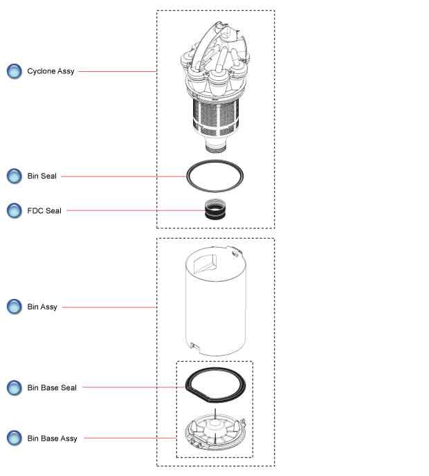 Dyson Dc33 Cyclone Amp Bin Parts Evacuumstore Com