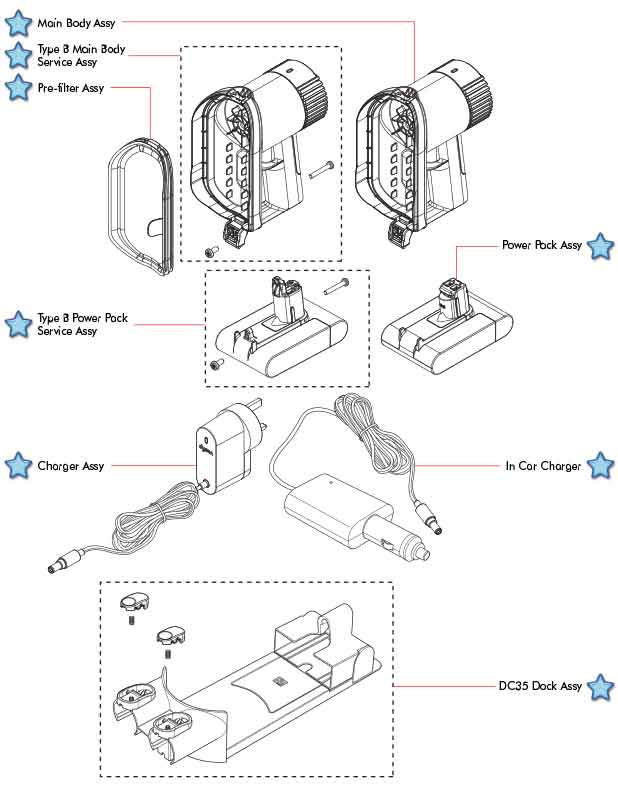 dyson dc34 main vacuum cleaner parts