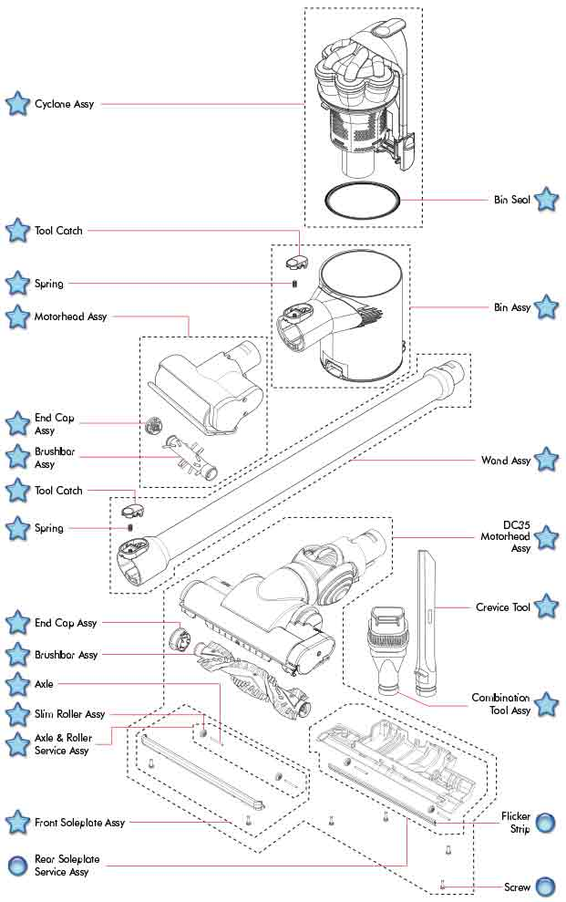 dyson dc35 bin and cyclone vacuum parts