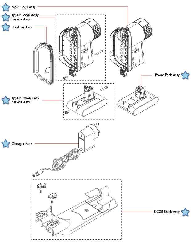 dyson dc44 main body vacuum parts evacuumstore com dyson dc44 main body schematic