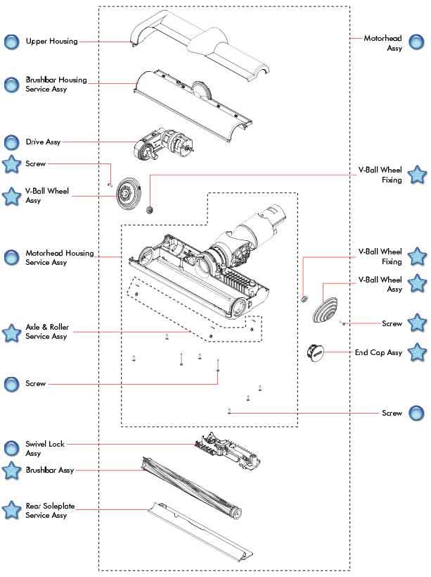 Dyson Dc59 Dc62 Motorhead Parts List Evacuumstore Com