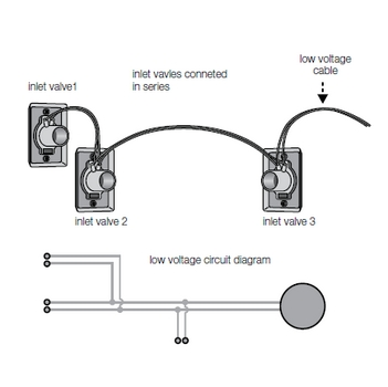 central vacuum installation guide com low voltage wiring diagram