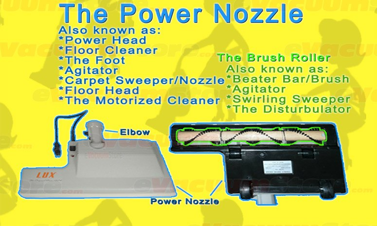 Power Nozzle Terminology electrolux canister power nozzle parts evacuumstore  at eliteediting.co