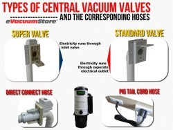 Boston Central Vacuum Installation