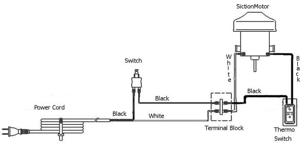eureka vacuum wiring diagram manual e bookseureka as1051a evacuumstore com eureka vacuum wiring diagram
