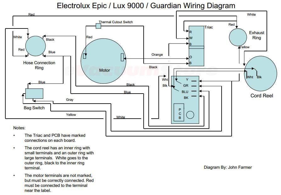 Electrolux Epic, Lux 9000 and Guardian Wiring DiagramVacuum Cleaner Advice and Repair Help | eVacuumStore