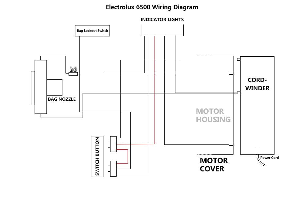 [DIAGRAM_38YU]  Electrolux Epic 6500 Wiring Diagram | eVacuumStore.com | Sears Vacuum Cleaner Wiring Diagram |  | eVacuumStore.com